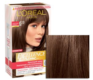Краска для волос Лореаль палитра цветов с официального