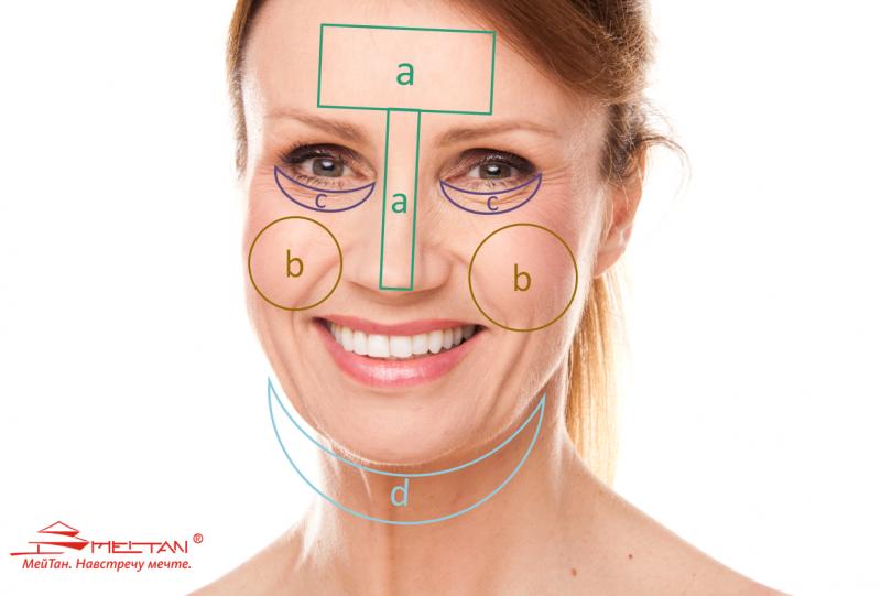Мультимаскинг: оригинальная и эффективная техника ухода за кожей фото 2
