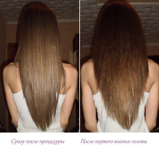 Кератиновое выпрямление волос инструкция коко чоко